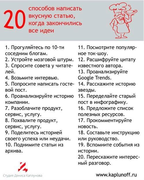 40 идей для контента