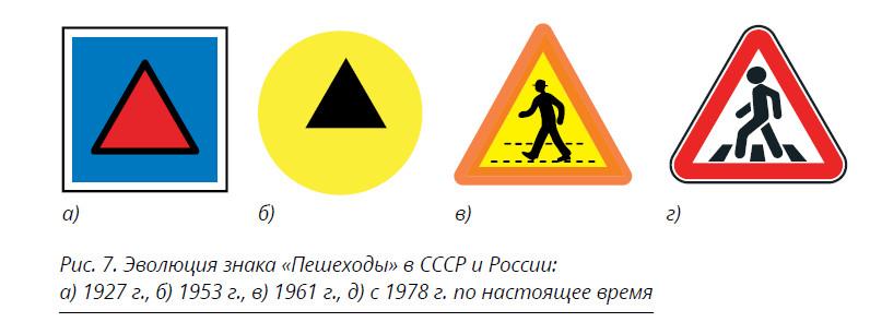 Интересные факты о знаках дорожного движения для пешеходов