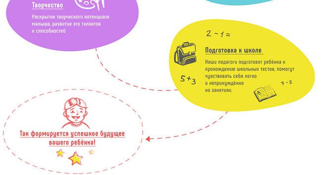 8 нюансов продающего текста для детских товаров