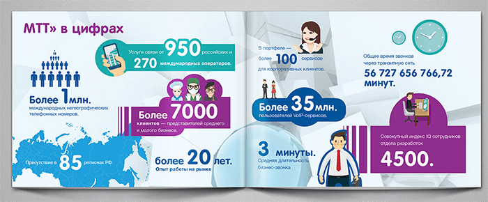 20 продающих страниц для маркетинг-кита