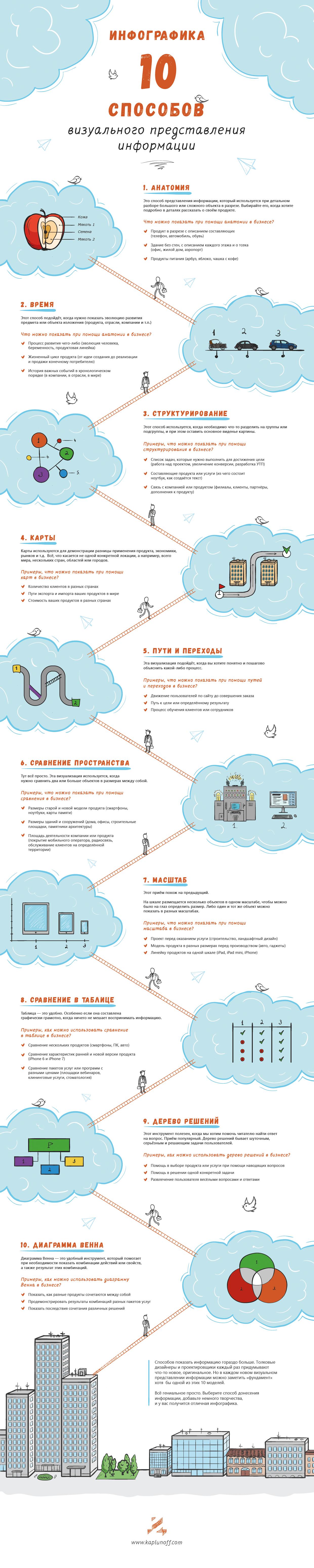 10 способов визуального представления информации (инфографика)
