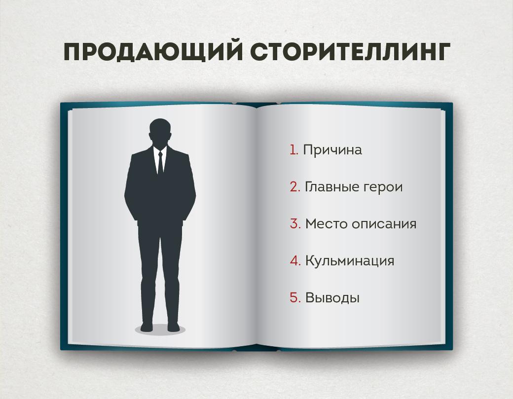 5 заметок из новой книги Дениса Каплунова «Нейрокопирайтинг»